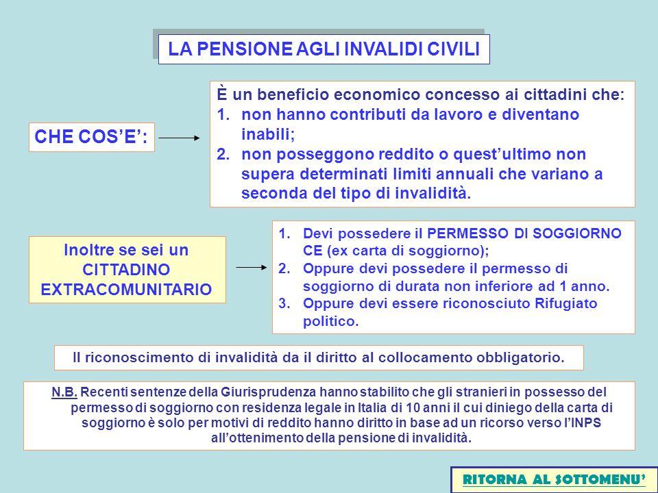 Beautiful reddito per carta soggiorno pictures amazing design