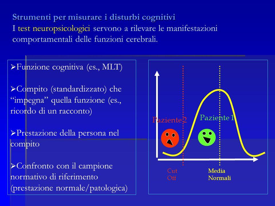 Strumenti per misurare i disturbi cognitivi