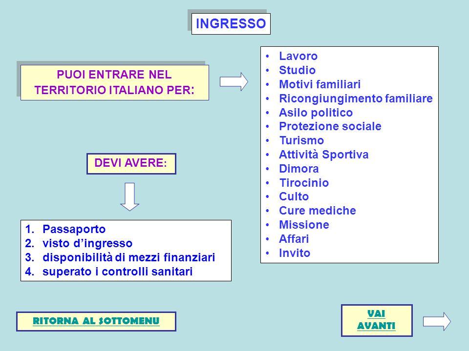 PUOI ENTRARE NEL TERRITORIO ITALIANO PER: