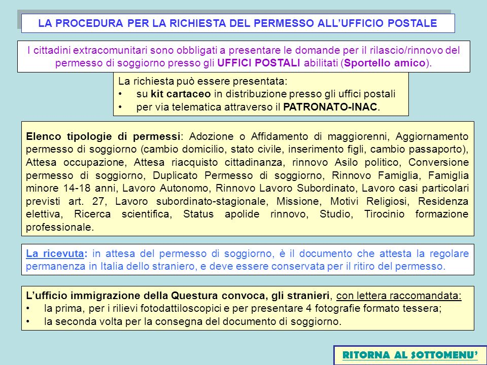 LA PROCEDURA PER LA RICHIESTA DEL PERMESSO ALL'UFFICIO POSTALE