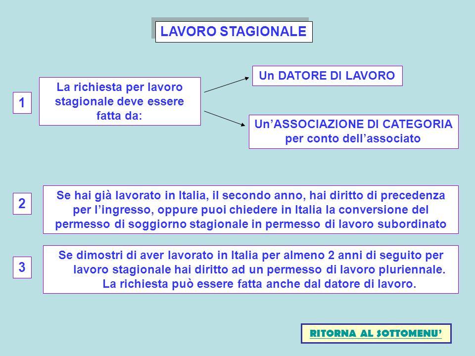 LAVORO STAGIONALE 1 2 3 Un DATORE DI LAVORO