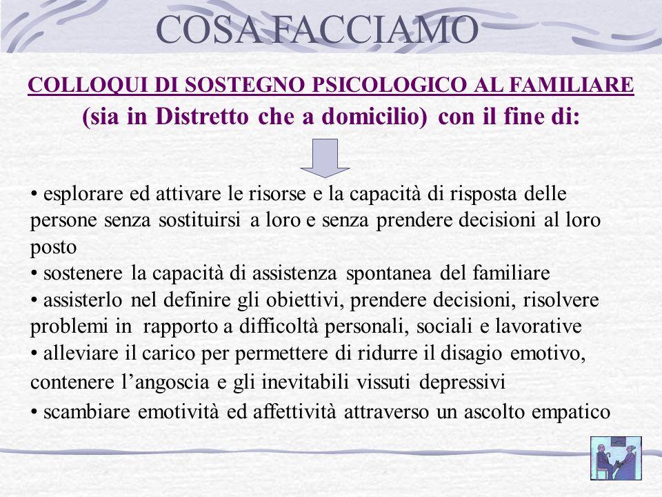 COSA FACCIAMO (sia in Distretto che a domicilio) con il fine di: