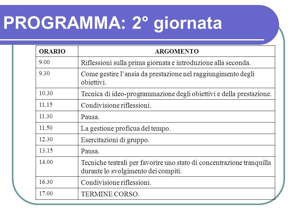 PROGRAMMA: 2° giornata ORARIO. ARGOMENTO. 9.00. Riflessioni sulla prima giornata e introduzione alla seconda.