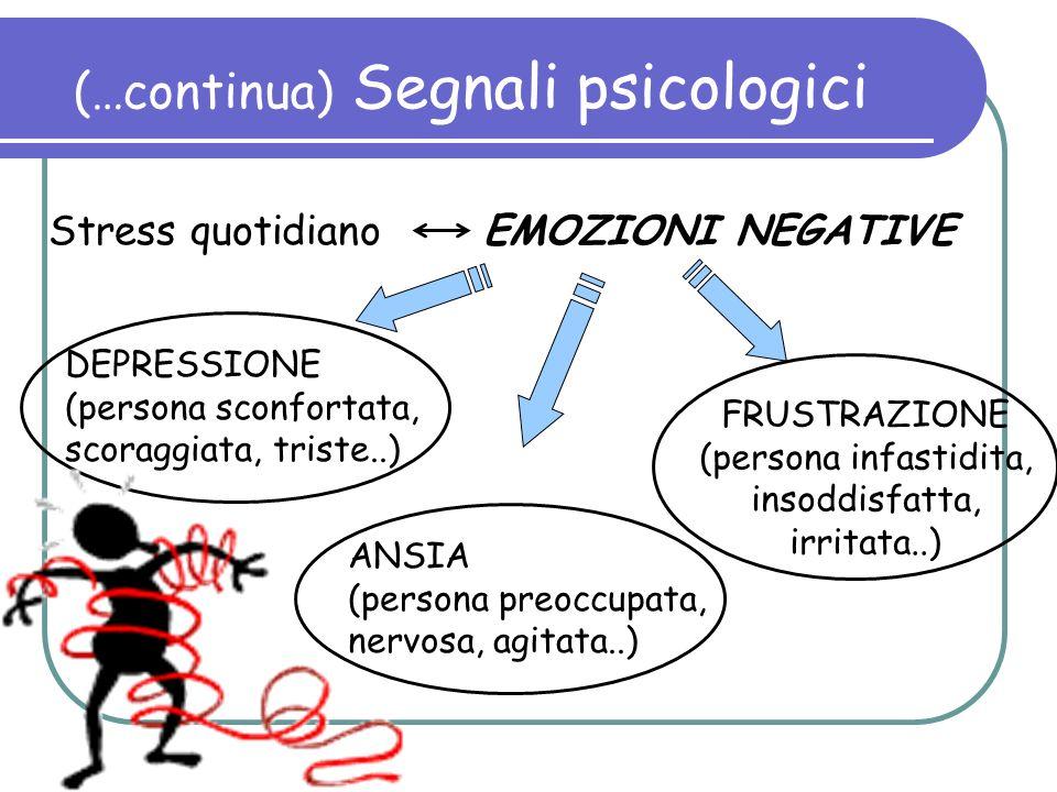 (…continua) Segnali psicologici