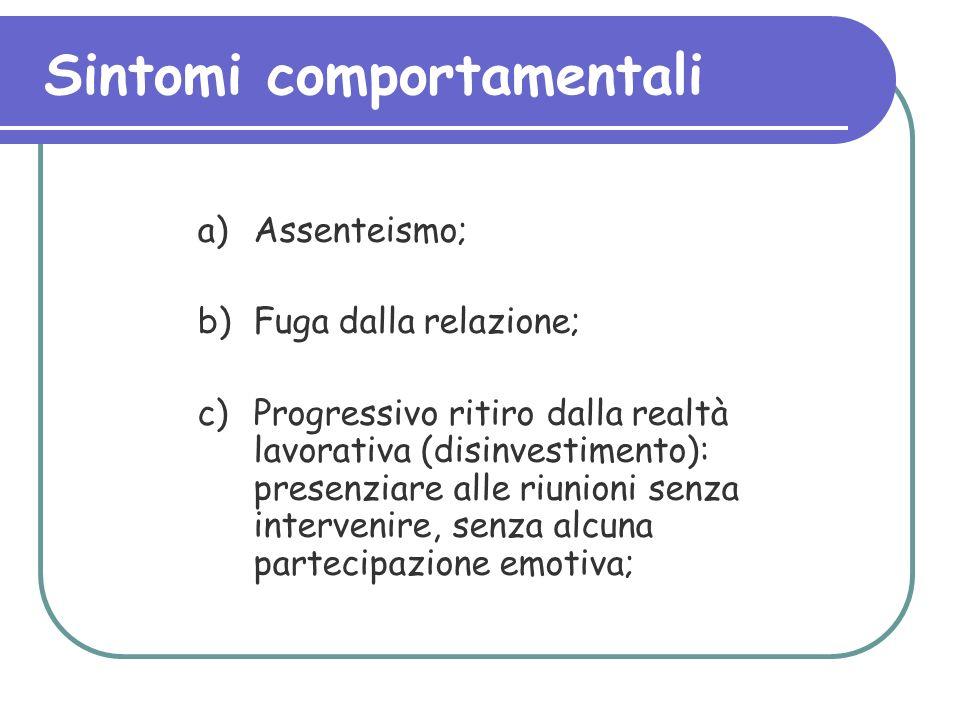 Sintomi comportamentali
