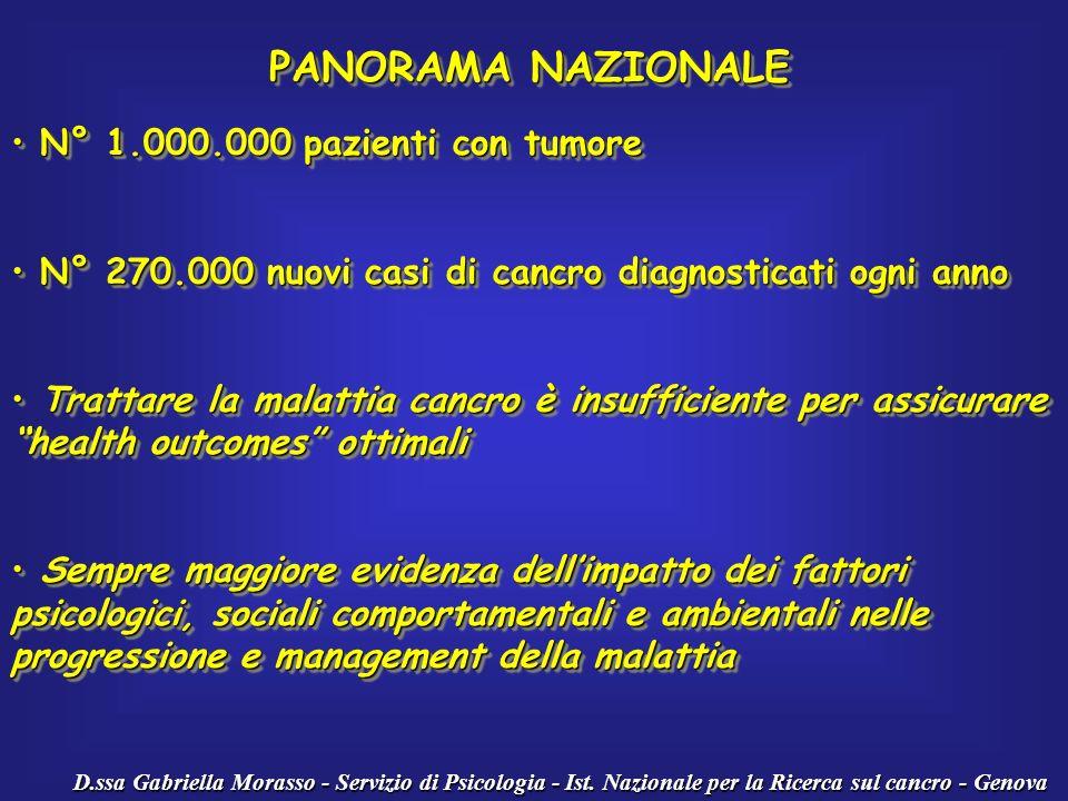 PANORAMA NAZIONALE N° 1.000.000 pazienti con tumore