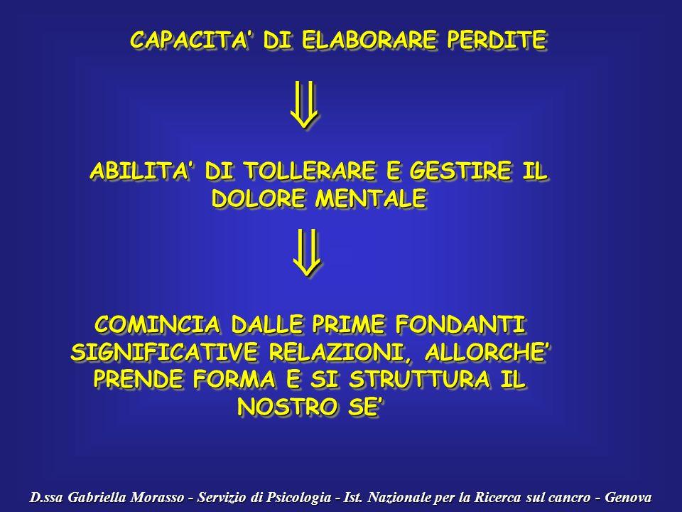   CAPACITA' DI ELABORARE PERDITE