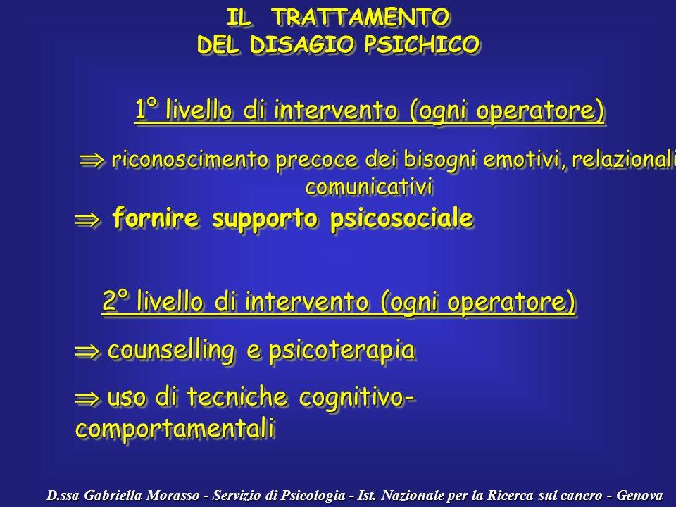 1° livello di intervento (ogni operatore)
