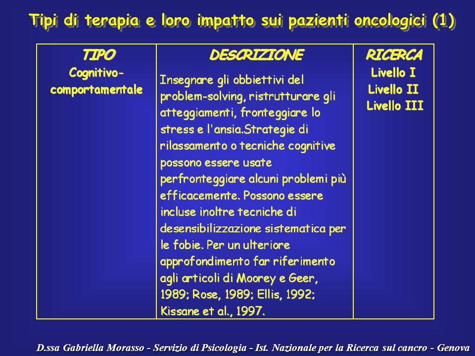 Tipi di terapia e loro impatto sui pazienti oncologici (1)