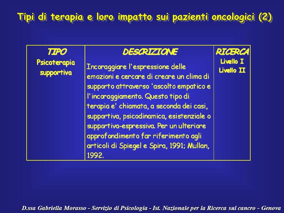 Tipi di terapia e loro impatto sui pazienti oncologici (2)