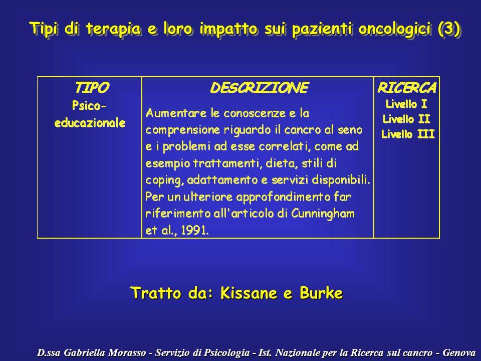 Tipi di terapia e loro impatto sui pazienti oncologici (3)