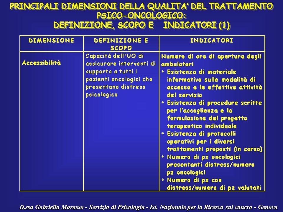 PRINCIPALI DIMENSIONI DELLA QUALITA' DEL TRATTAMENTO PSICO-ONCOLOGICO: