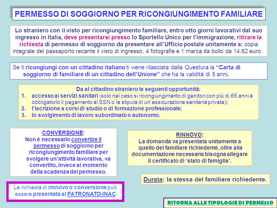 Awesome Documenti Necessari Per Carta Di Soggiorno Contemporary ...