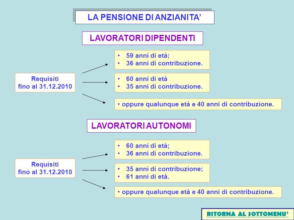 LA PENSIONE DI ANZIANITA' LAVORATORI DIPENDENTI