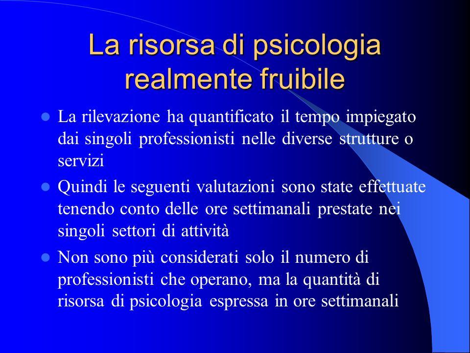 La risorsa di psicologia realmente fruibile