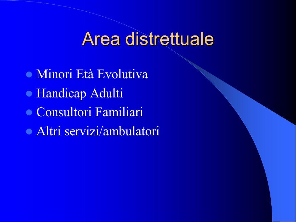 Area distrettuale Minori Età Evolutiva Handicap Adulti