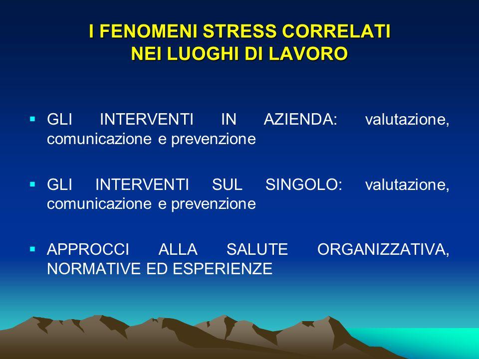 I FENOMENI STRESS CORRELATI NEI LUOGHI DI LAVORO