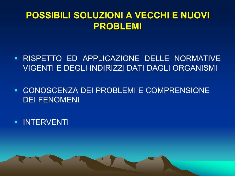 POSSIBILI SOLUZIONI A VECCHI E NUOVI PROBLEMI