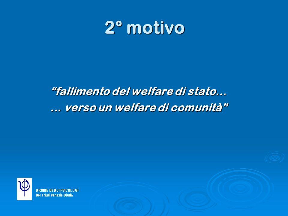 fallimento del welfare di stato… … verso un welfare di comunità