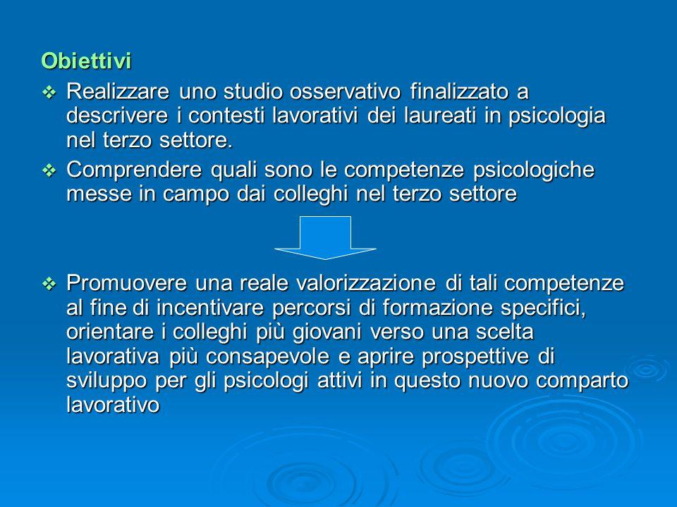 Obiettivi Realizzare uno studio osservativo finalizzato a descrivere i contesti lavorativi dei laureati in psicologia nel terzo settore.