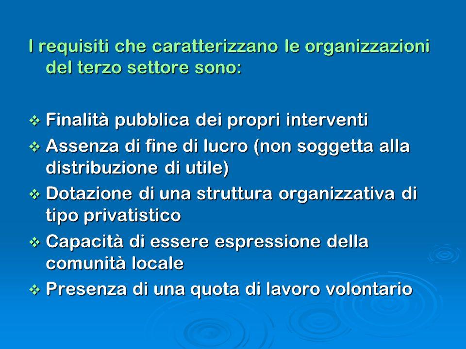 I requisiti che caratterizzano le organizzazioni del terzo settore sono: