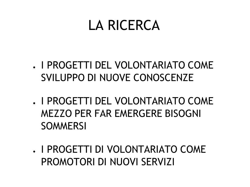 LA RICERCA I PROGETTI DEL VOLONTARIATO COME SVILUPPO DI NUOVE CONOSCENZE.