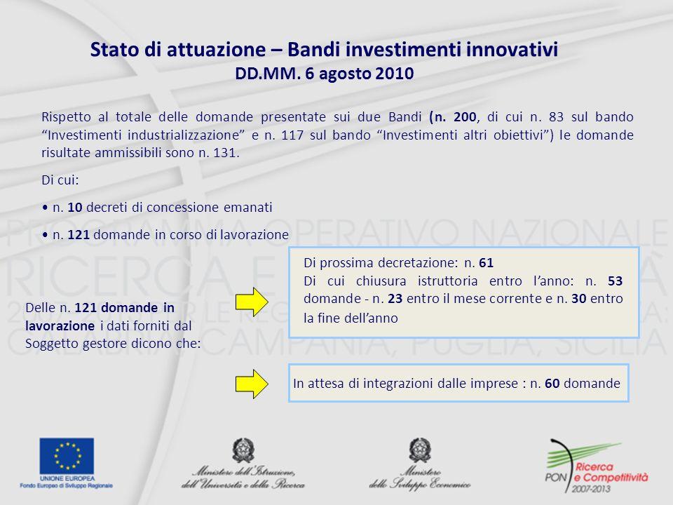 In attesa di integrazioni dalle imprese : n. 60 domande