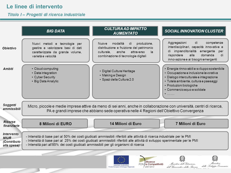 CULTURA AD IMPATTO AUMENTATO SOCIAL INNOVATION CLUSTER