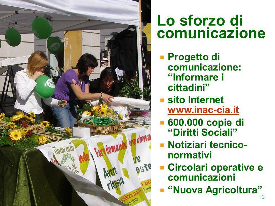 Lo sforzo di comunicazione