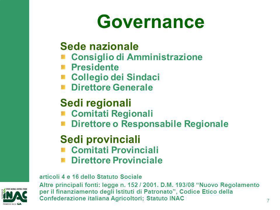 Governance Sede nazionale Sedi regionali Sedi provinciali