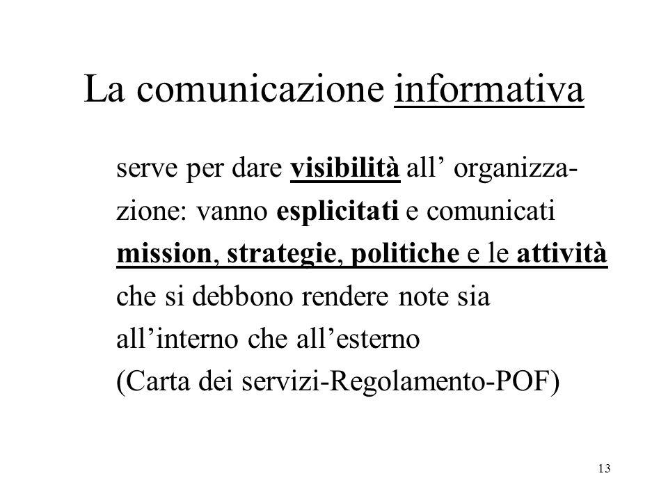La comunicazione informativa