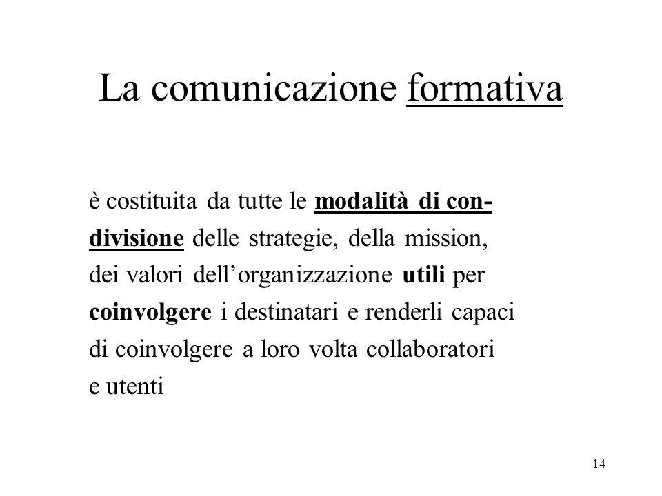 La comunicazione formativa