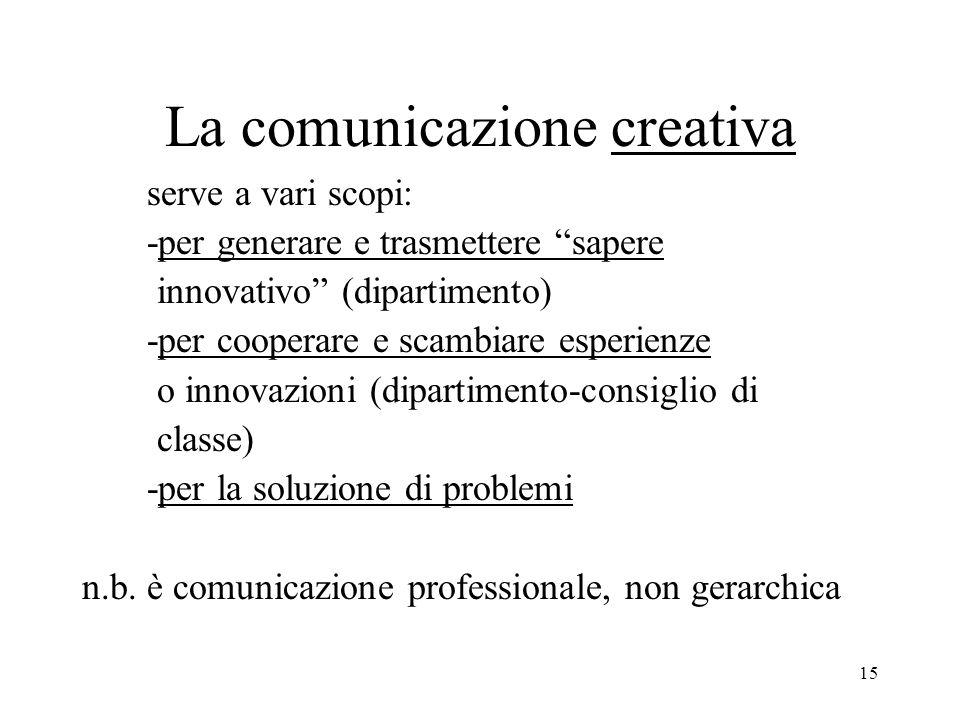 La comunicazione creativa