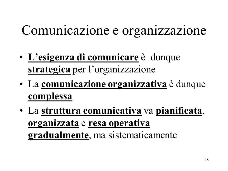 Comunicazione e organizzazione