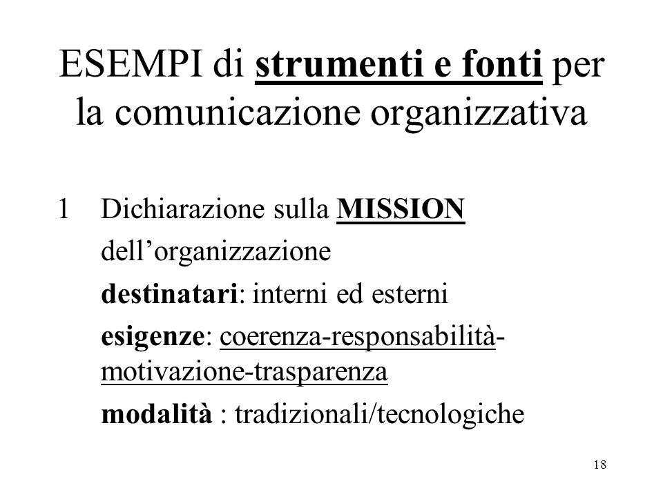 ESEMPI di strumenti e fonti per la comunicazione organizzativa