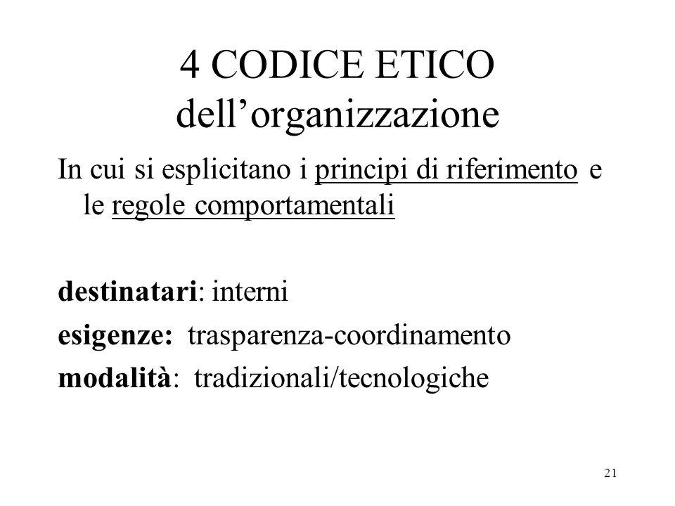 4 CODICE ETICO dell'organizzazione