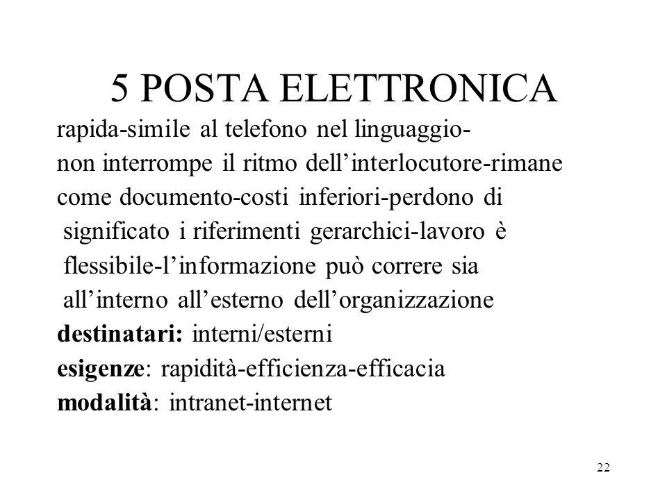 5 POSTA ELETTRONICA rapida-simile al telefono nel linguaggio-