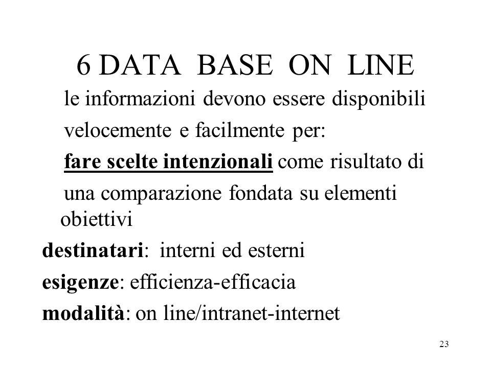6 DATA BASE ON LINE le informazioni devono essere disponibili