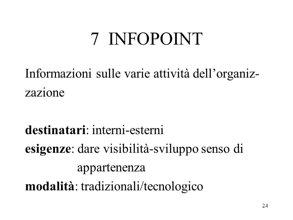 7 INFOPOINT Informazioni sulle varie attività dell'organiz- zazione