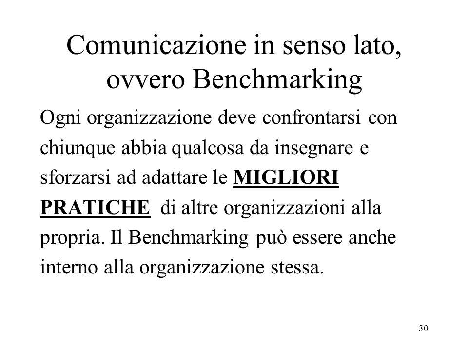 Comunicazione in senso lato, ovvero Benchmarking