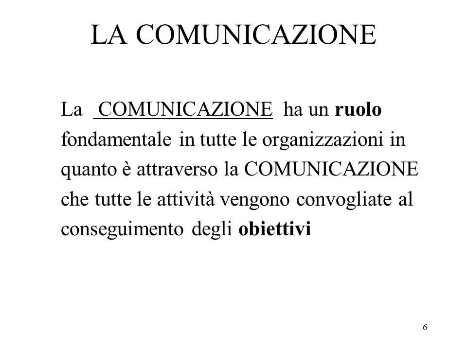 LA COMUNICAZIONE La COMUNICAZIONE ha un ruolo