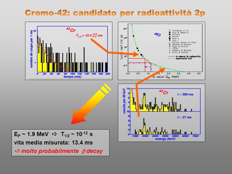 Cromo-42: candidato per radioattività 2p