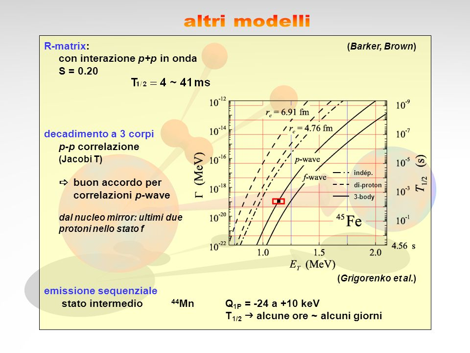 altri modelli R-matrix: (Barker, Brown) con interazione p+p in onda