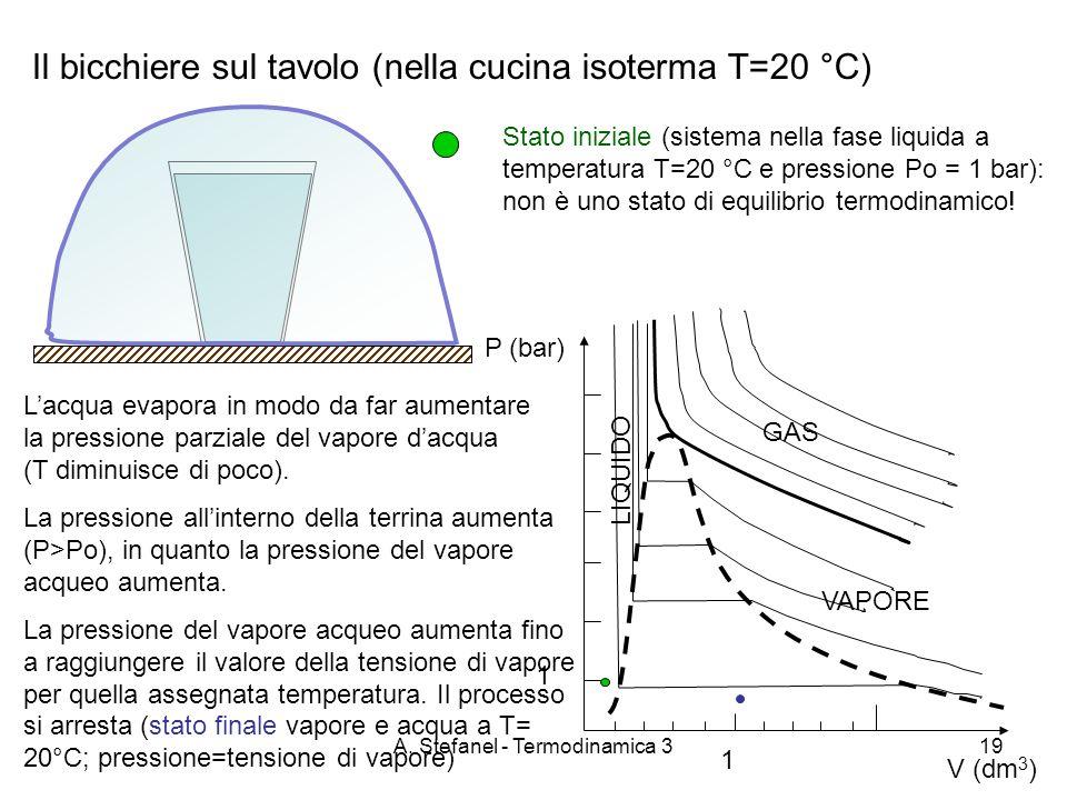 A. Stefanel - Termodinamica 3