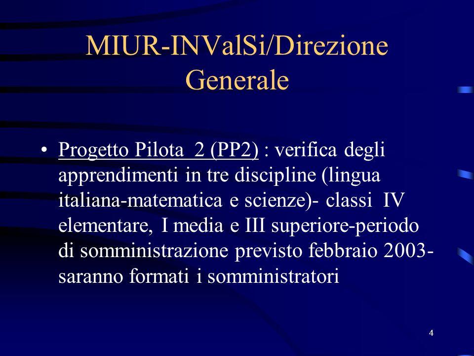 MIUR-INValSi/Direzione Generale