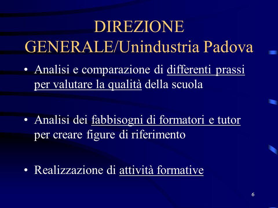DIREZIONE GENERALE/Unindustria Padova