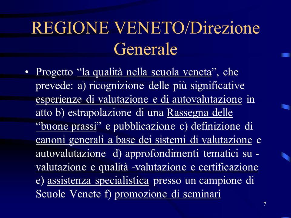 REGIONE VENETO/Direzione Generale