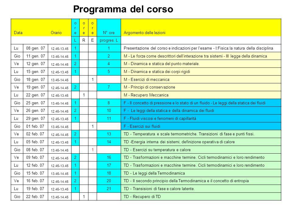 Programma del corso Lu 08 gen. 07 1