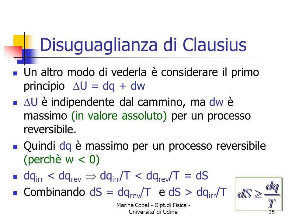 Disuguaglianza di Clausius