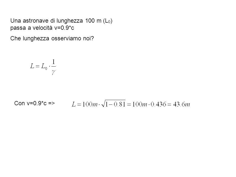 Una astronave di lunghezza 100 m (L0) passa a velocità v=0.9*c
